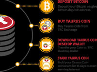 Taurus Coin (7) - Currency Exchange