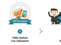 Cashyourcaruae (1) - Car Dealers (New & Used)