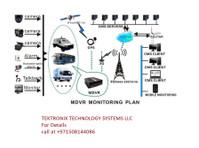 tektronix technology systems llc (6) - Business & Networking