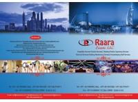 saba rashid technical services L L C (5) - Бизнес и Связи