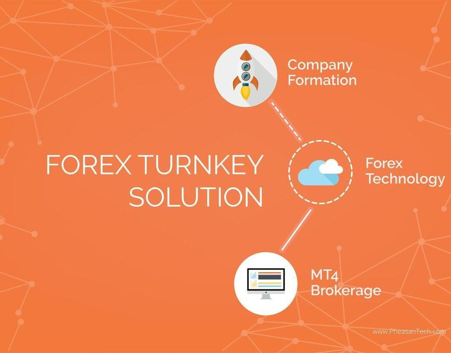List of registered forex brokers in dubai