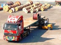 Power Plus Cable Co. L.l.c. (4) - Import/Export