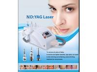 Beijing Sincoheren S&T Development Co., Ltd (2) - Chirurgia estetica
