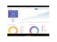 Dynamics Tech (1) - Marketing & PR