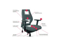 Ergonomic Chairs Direct (5) - Furniture