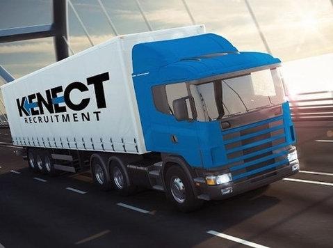 Kenect Recruitment Agency - Recruitment agencies