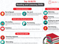 IELTS Pass (3) - Online courses