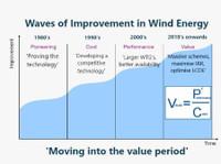 Total Value Consultancy Ltd (2) - Solar, Wind & Renewable Energy