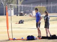 Coachability (4) - Sports