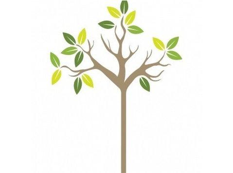 GardenWild Ltd - Gardeners & Landscaping