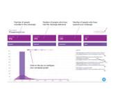 Websand (2) - Marketing & PR