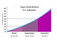 Websand (7) - Marketing & PR