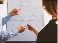 Next Generation Operations (3) - Marketing & PR