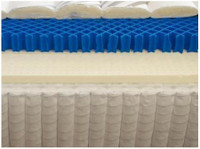 The Beloit Mattress Company (2) - Furniture