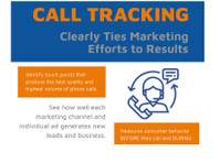 Convirza - Call Tracking Software and Marketing Analytics (1) - Marketing & PR