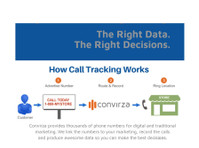Convirza - Call Tracking Software and Marketing Analytics (2) - Marketing & PR