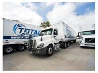 Total Transportation & Distribution (2) - Removals & Transport