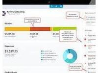 o'dell & Company (2) - Financial consultants
