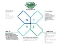 Simple Credit Repair Services (1) - Consultancy