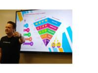 Search Centered Digital Marketing (3) - Webdesign