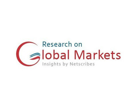 Research On Global Markets - Company formation