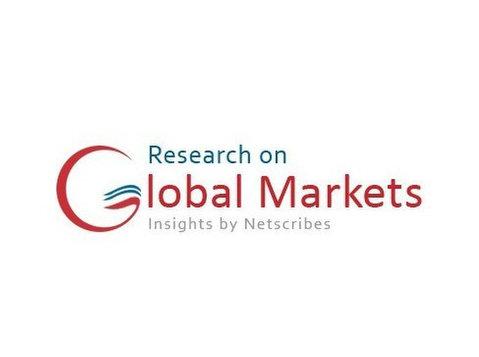 Investigación sobre los mercados globales - Creación de empresas