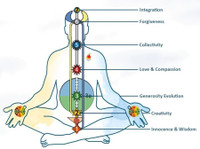 Sahaja Online (1) - Psychologists & Psychotherapy