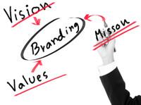 Em Global Group (1) - Advertising Agencies
