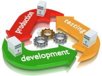 Saigon Technology (1) - Webdesign