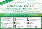 Digital Data Integration & Management