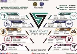 Sreevision17