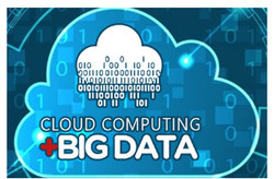 The 8th International Conference on Cloud Computing and Big Data (ccbd 2021)