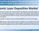 Webinar - Atomic Layer Deposition (ald) Market