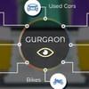 Gurgaon Eye
