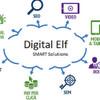 digitalelf global