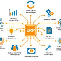 Konnect ERP